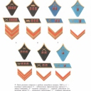 Знаки различия старшего и среднего командного состава Красной армии (РККА) до 1943 года