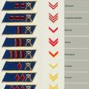 Знаки различия рядового и командного состава Красной армии (РККА) до 1943 года