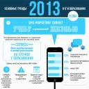 Инфографика: Тренды в образовании